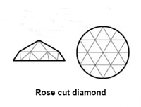 Rose cut diamond image